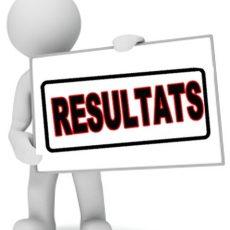 Résultats GTD Contest Ivry du 23 Novembre 2019