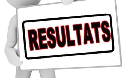 Résultat CONTEST Adultes ESC 15   01/12/2019